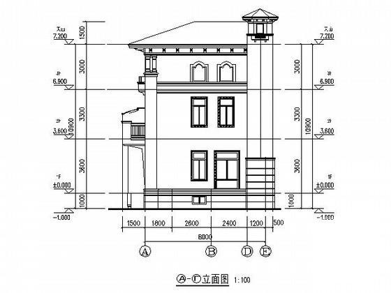 欧式独栋别墅 - 3