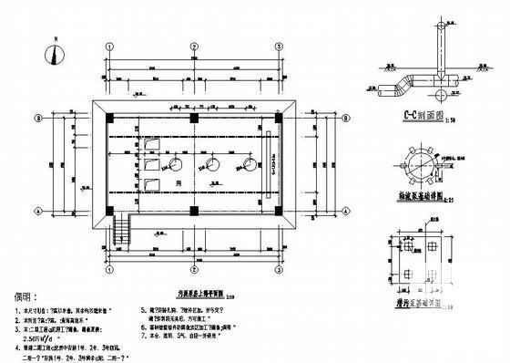 水处理厂工艺 - 2