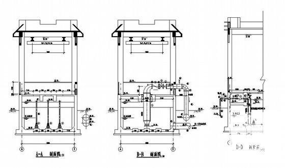 水处理厂工艺 - 3