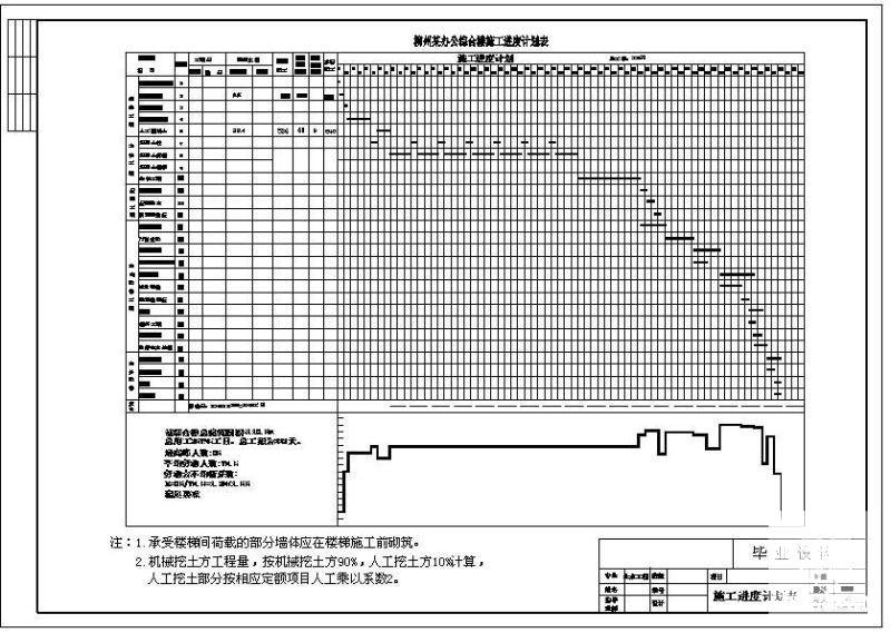 办公楼施工组织设计 - 4