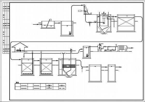 废水处理工程 - 1