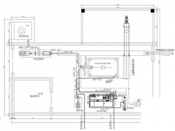 啤酒污水处理厂工艺 - 1