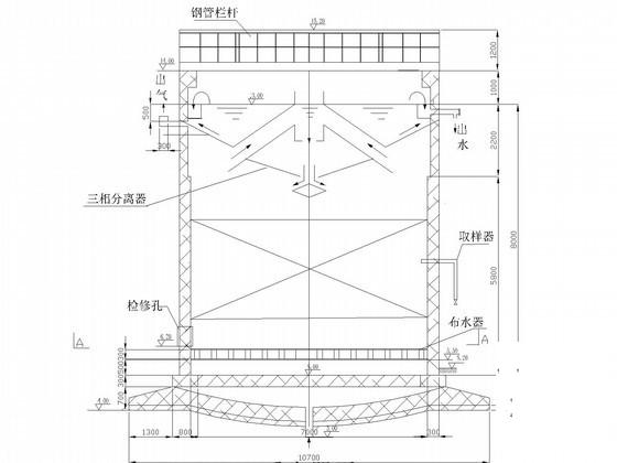 啤酒污水处理厂工艺 - 3