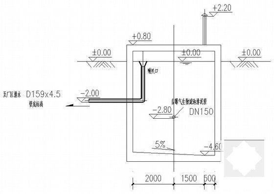 污水处理站图纸 - 5