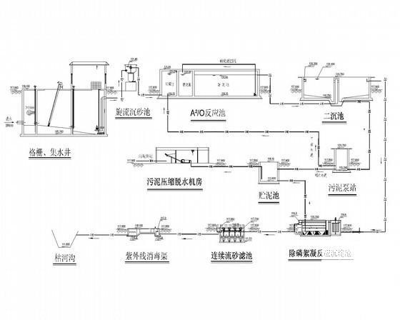 城镇污水处理厂 - 5