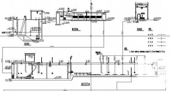 污水处理厂设计图纸 - 3