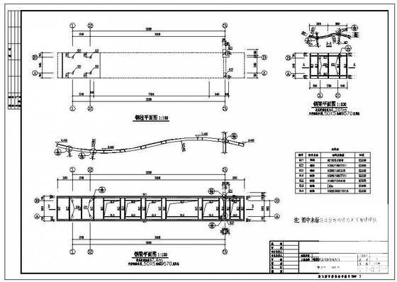 单层钢结构建筑 - 2