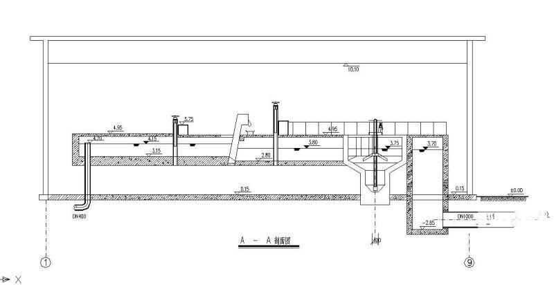 氧化沟污水处理工艺 - 1
