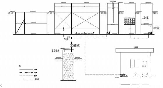 地埋式污水处理工程 - 1