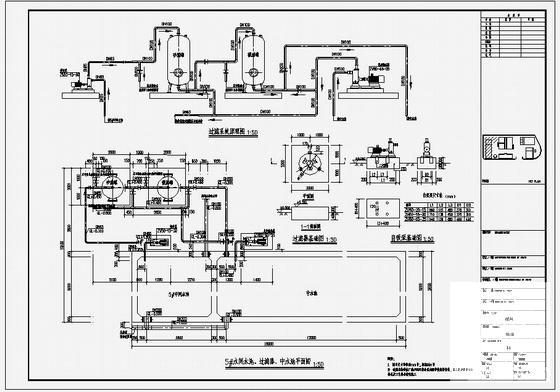 化工废水处理工艺 - 1
