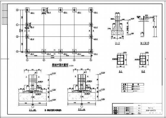 单层钢结构门式刚架 - 3