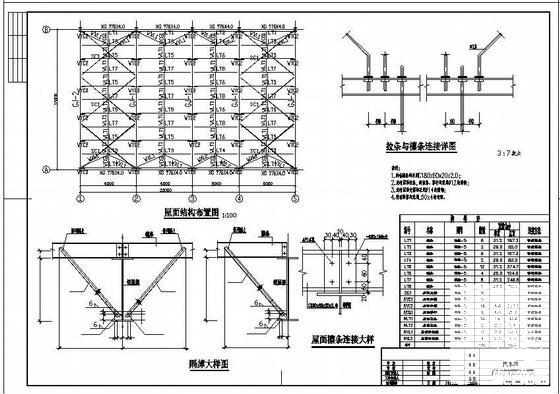 单层钢结构门式刚架 - 4