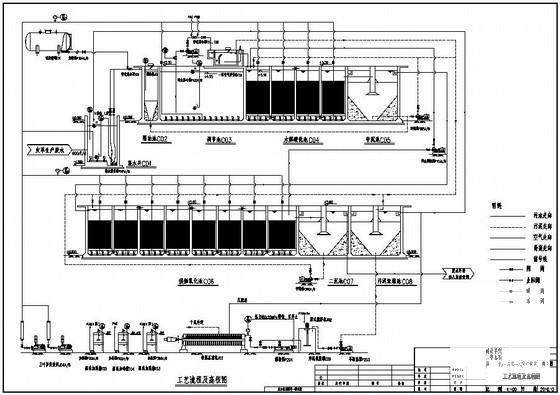 水处理工程施工图 - 1