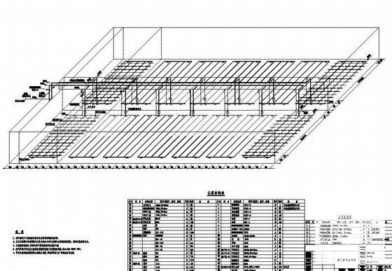 CASS池处理工艺 - 2