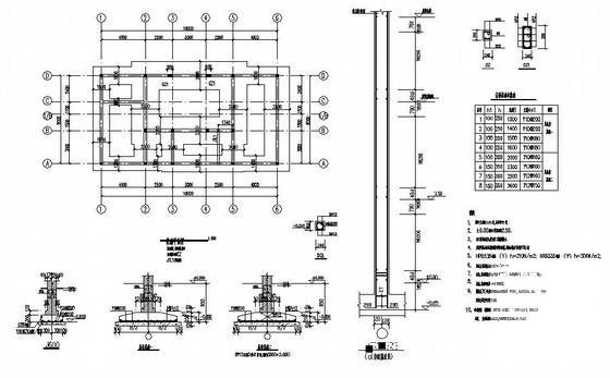 砌体结构抗震设计 - 3