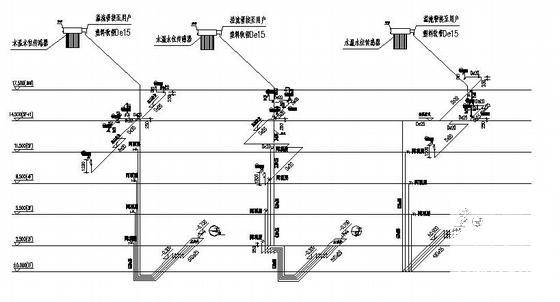 住宅楼设计图纸 - 2