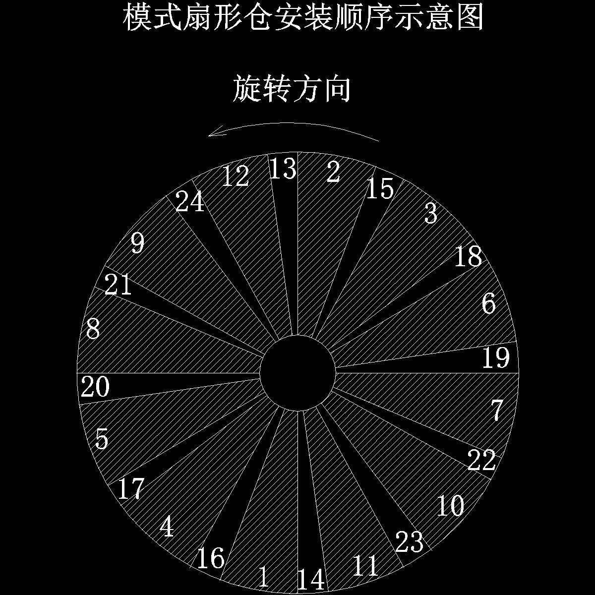 模式扇形仓安装顺序示意图.dwg