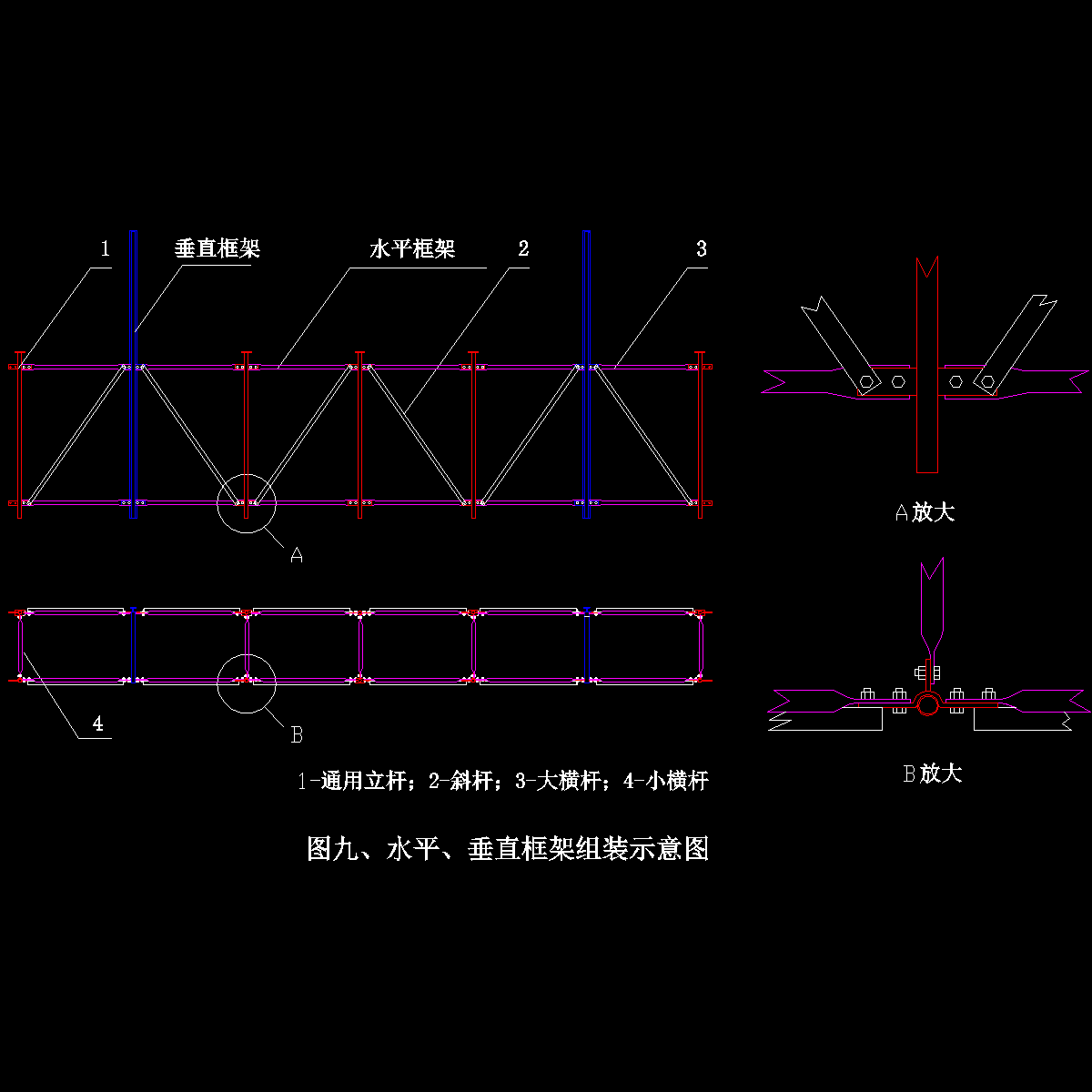 图九、垂直、水平框架组装图.dwg