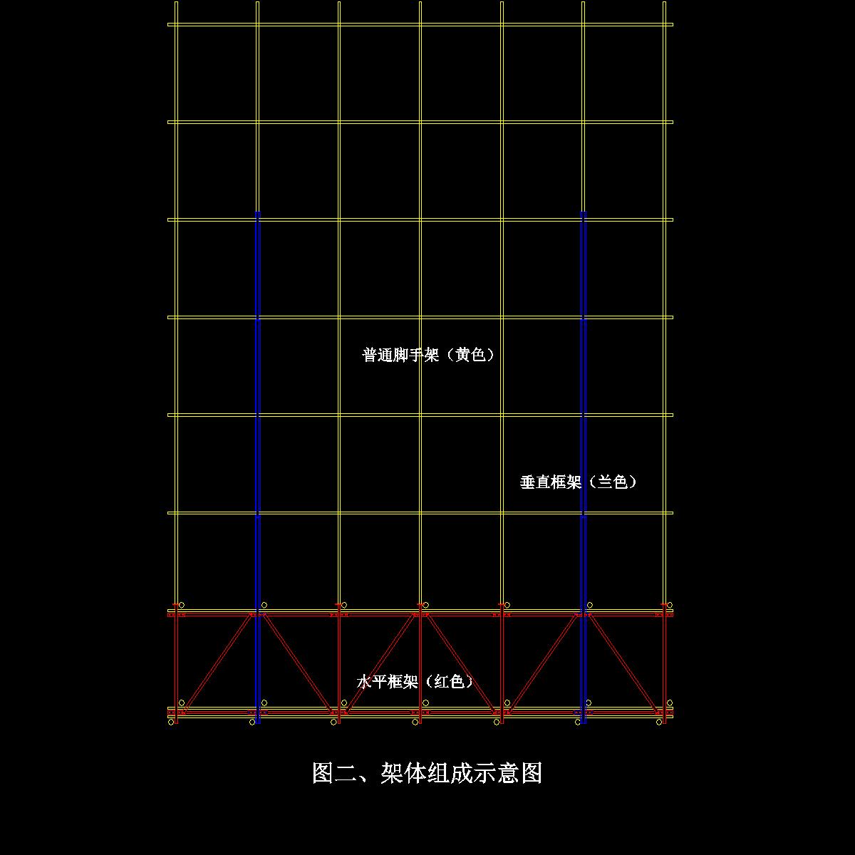 图二、架体组成.dwg