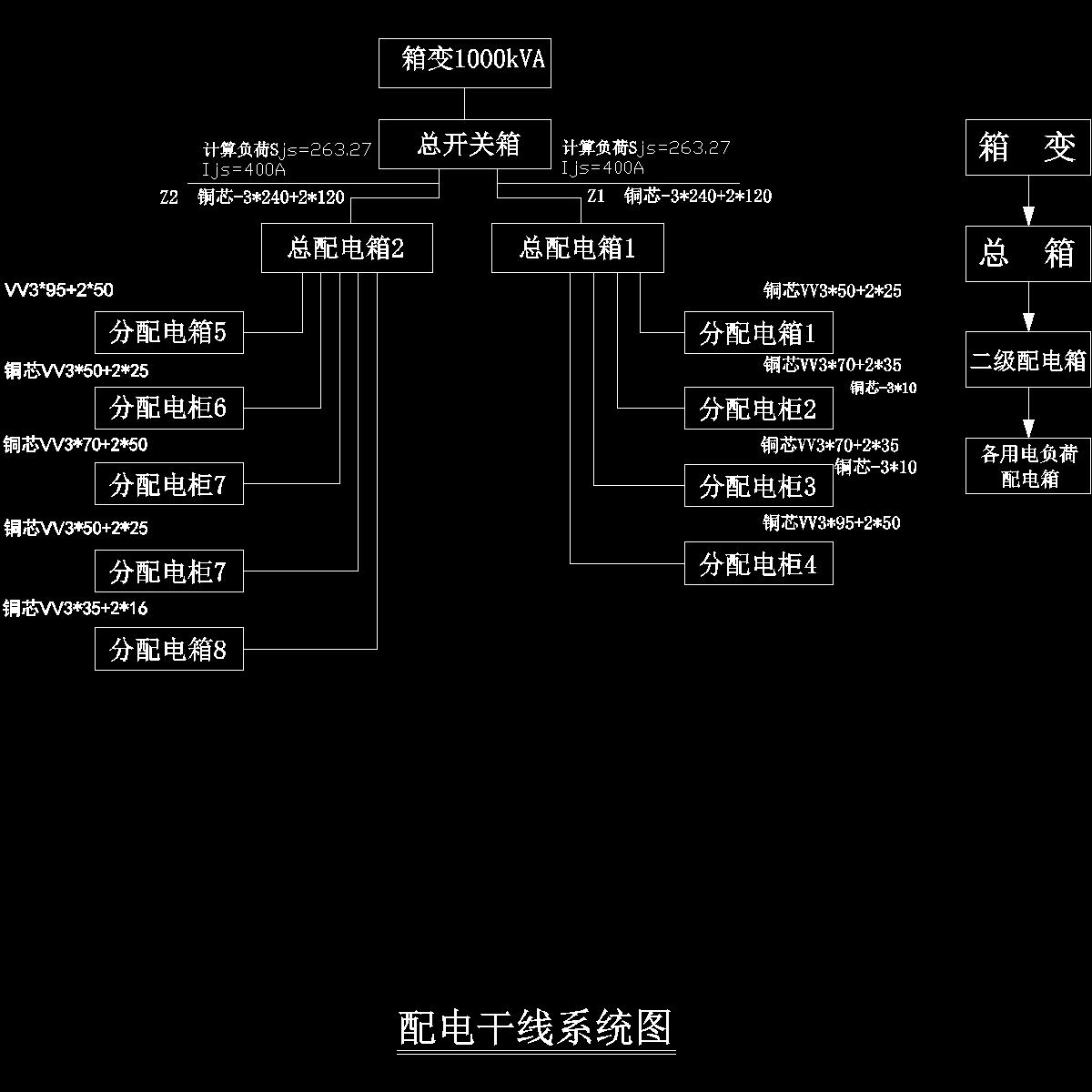 配电系统图.dwg