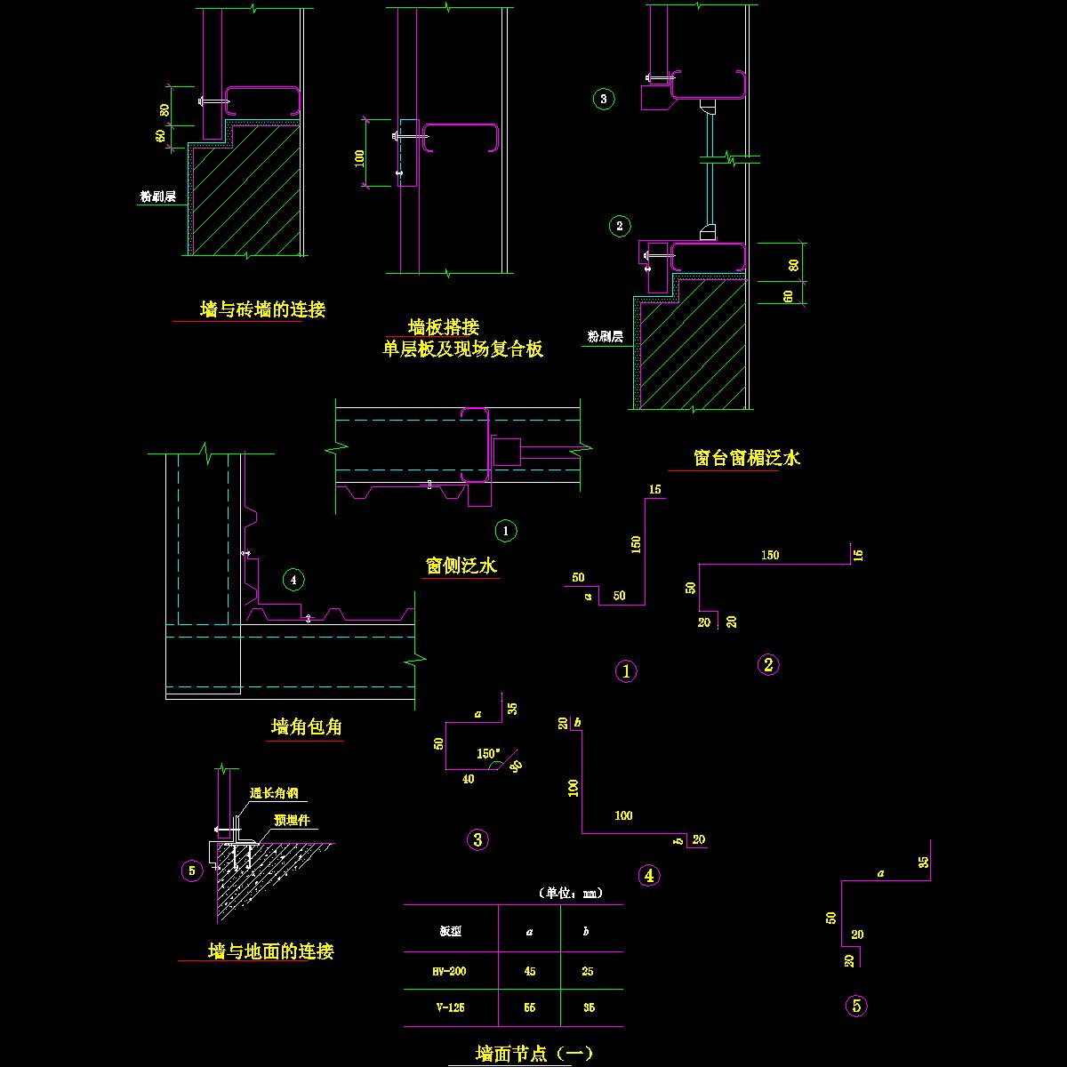 15-1 墙面节点(一).dwg