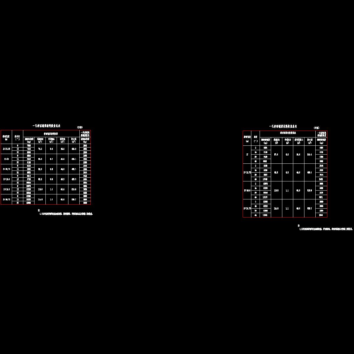 002-一孔桥面铺装材料数量总表.dwg