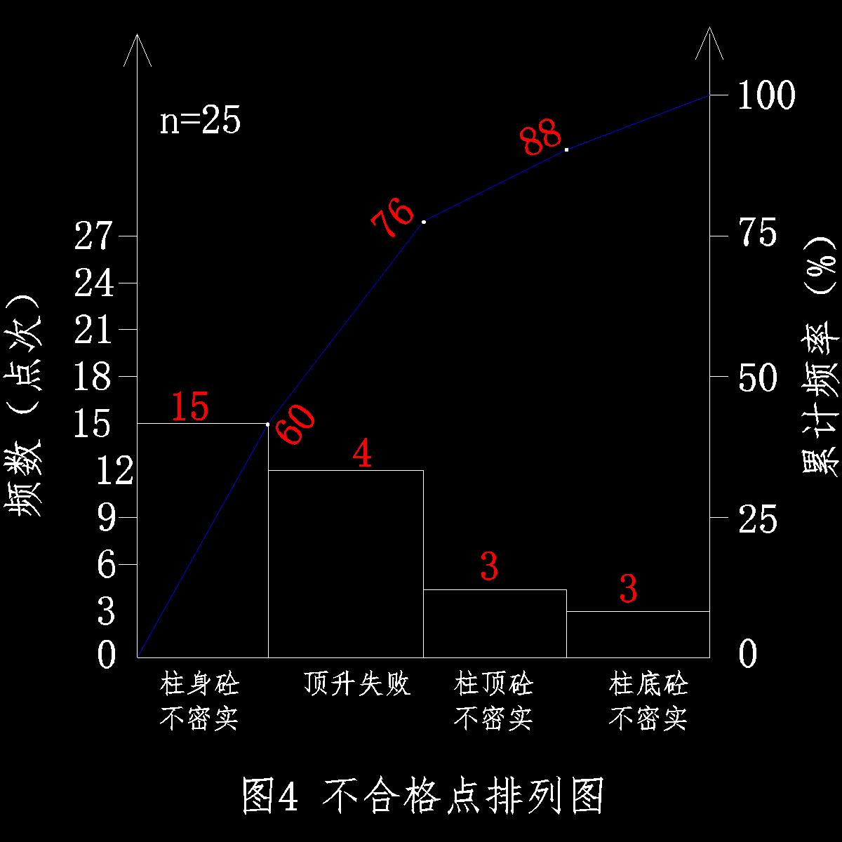 图4.dwg